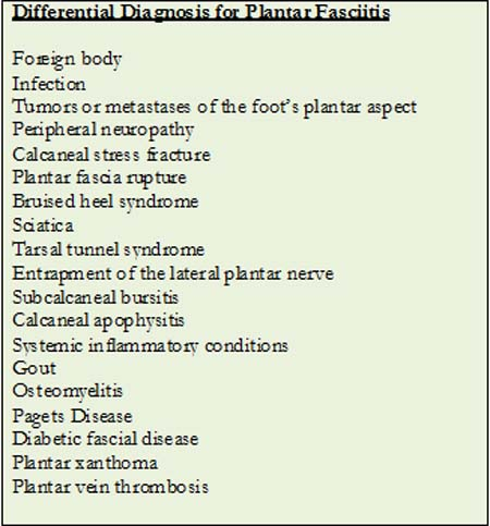 plantar pain in foot