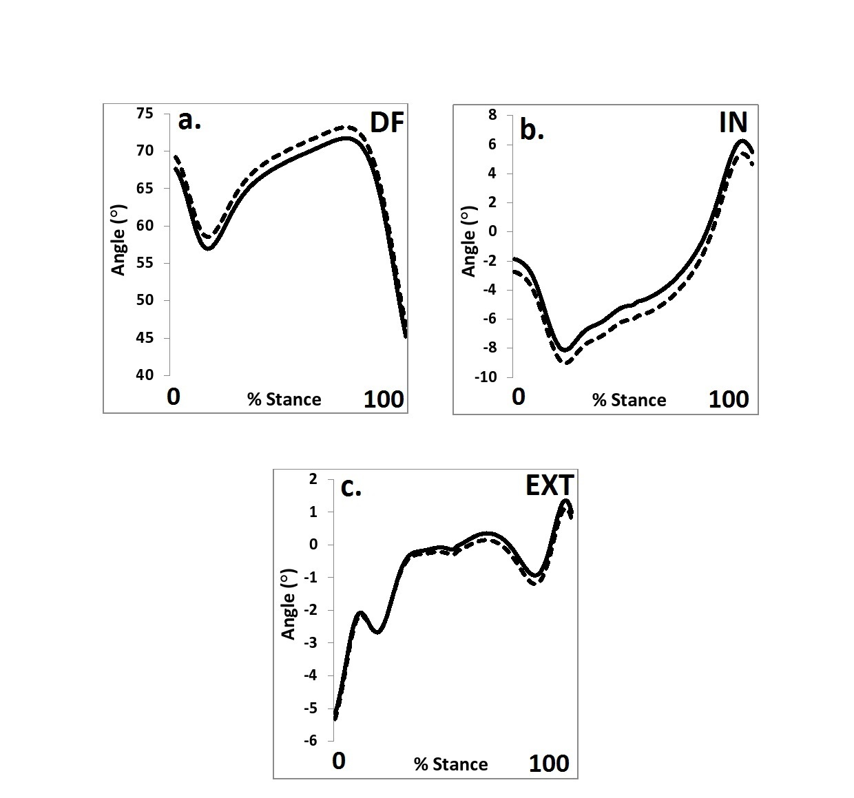 March 2015 page 2 figure 2 functional graphs pooptronica